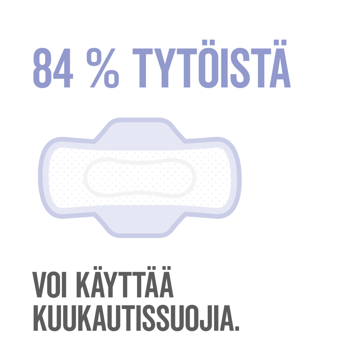 Infografiikka: 84 % tytöistä voi käyttää kuukautissuojia.